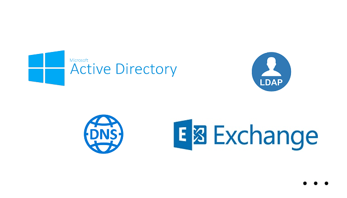Exchange, LDAP, DNS, …